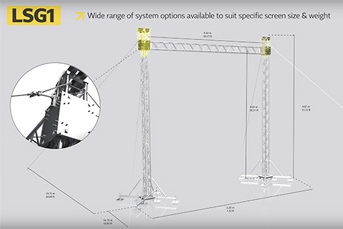 MILOS LED Screen Support Structure Range